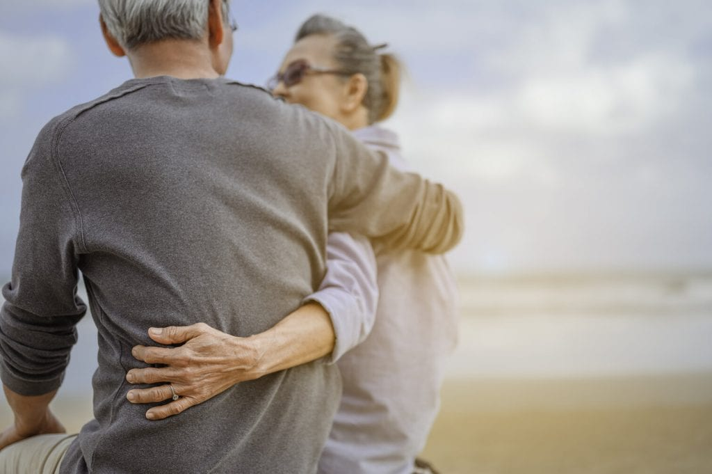 Different Types of Life Insurance 2021